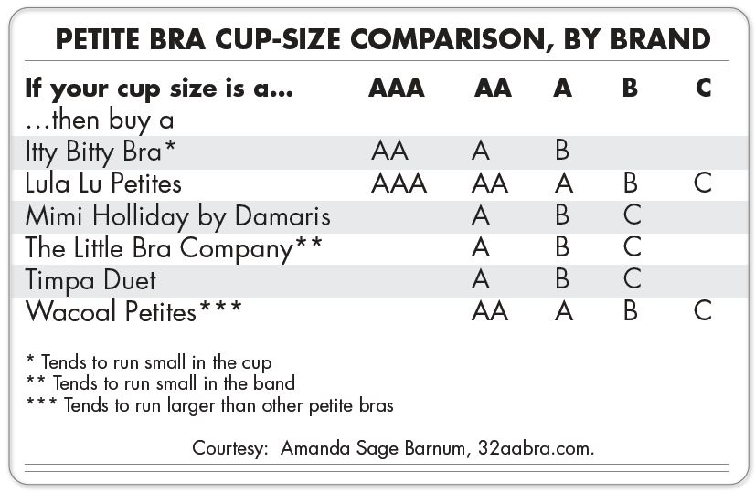 More Cup Sizes Conversions And Comparisons Sweet Nothings Nyc
